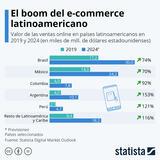 TRABAJA ONLINE Y E-COMMERCE - foto